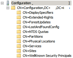 Configuration NC